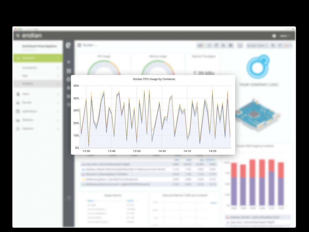 Erstellen Sie benutzerdefinierte Graphiken zur Aufzeichnung und Analyse von Remote-Gerätekennzahlen.