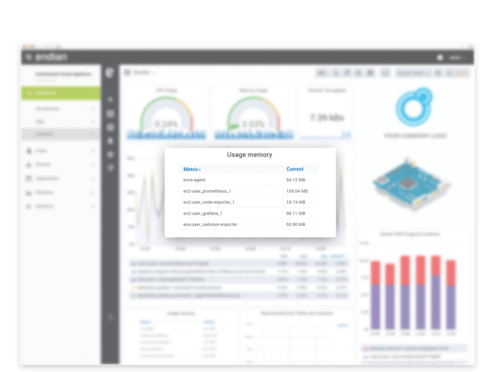 Raccogli dati e crea tabelle di visualizzazione per gli utenti