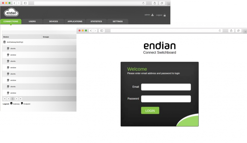 endian-iot-secure-digital-connectivity-for.png