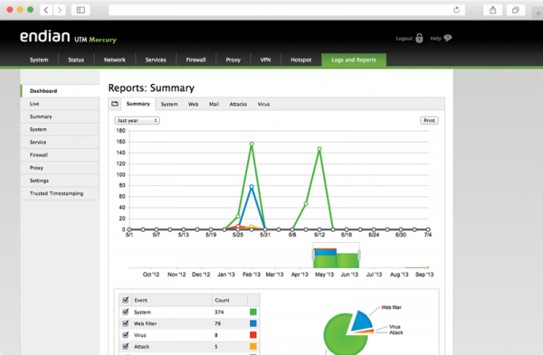 efw_live-network-monitoring-and-reporting.png